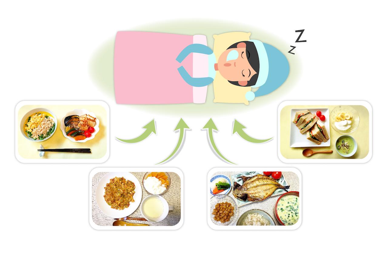 心に働くレシピ─20 ストレスや不安で眠れないときの4食連続レシピ